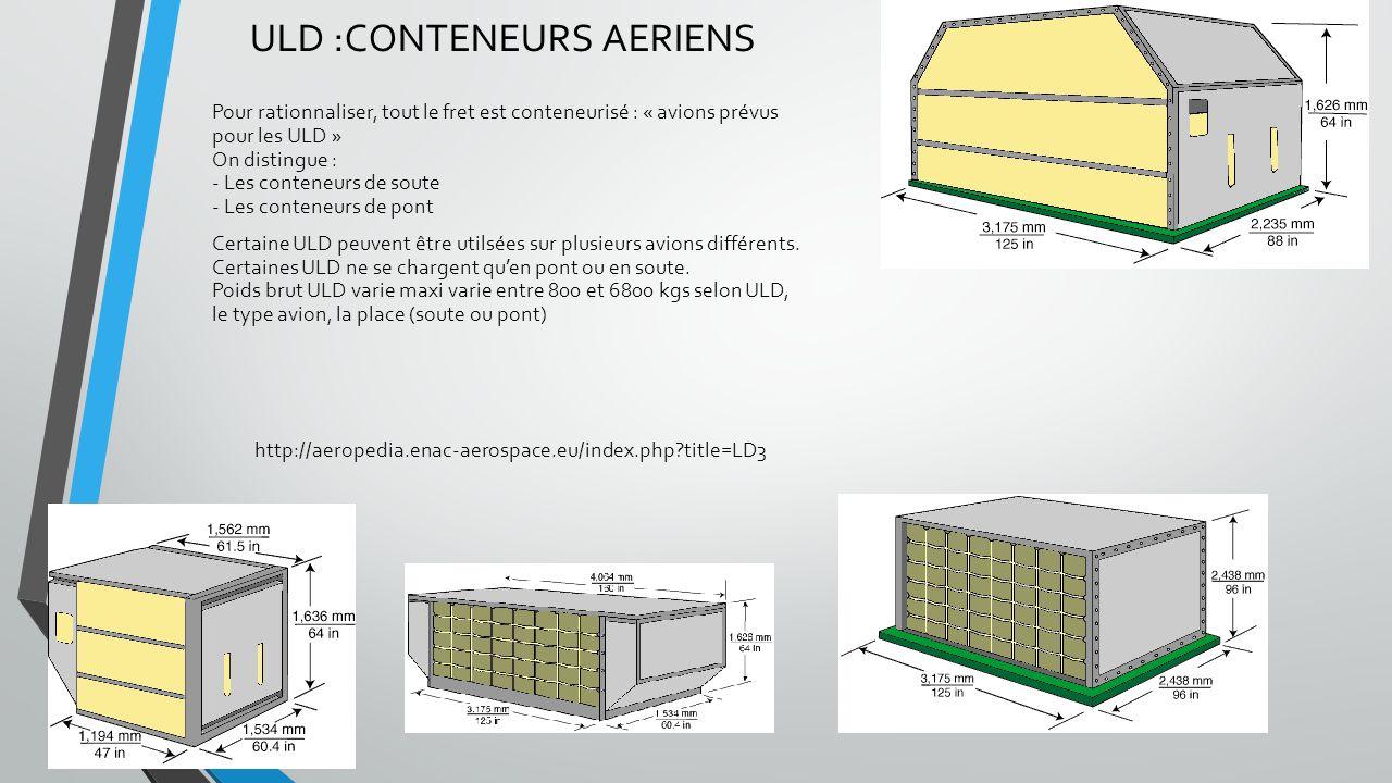 AEROPORTS Il comprend les installations techniques et commerciales à lexploitation du transport aérien : - Les aérogares: bâtiments réservés aux voyageurs et marchandises.