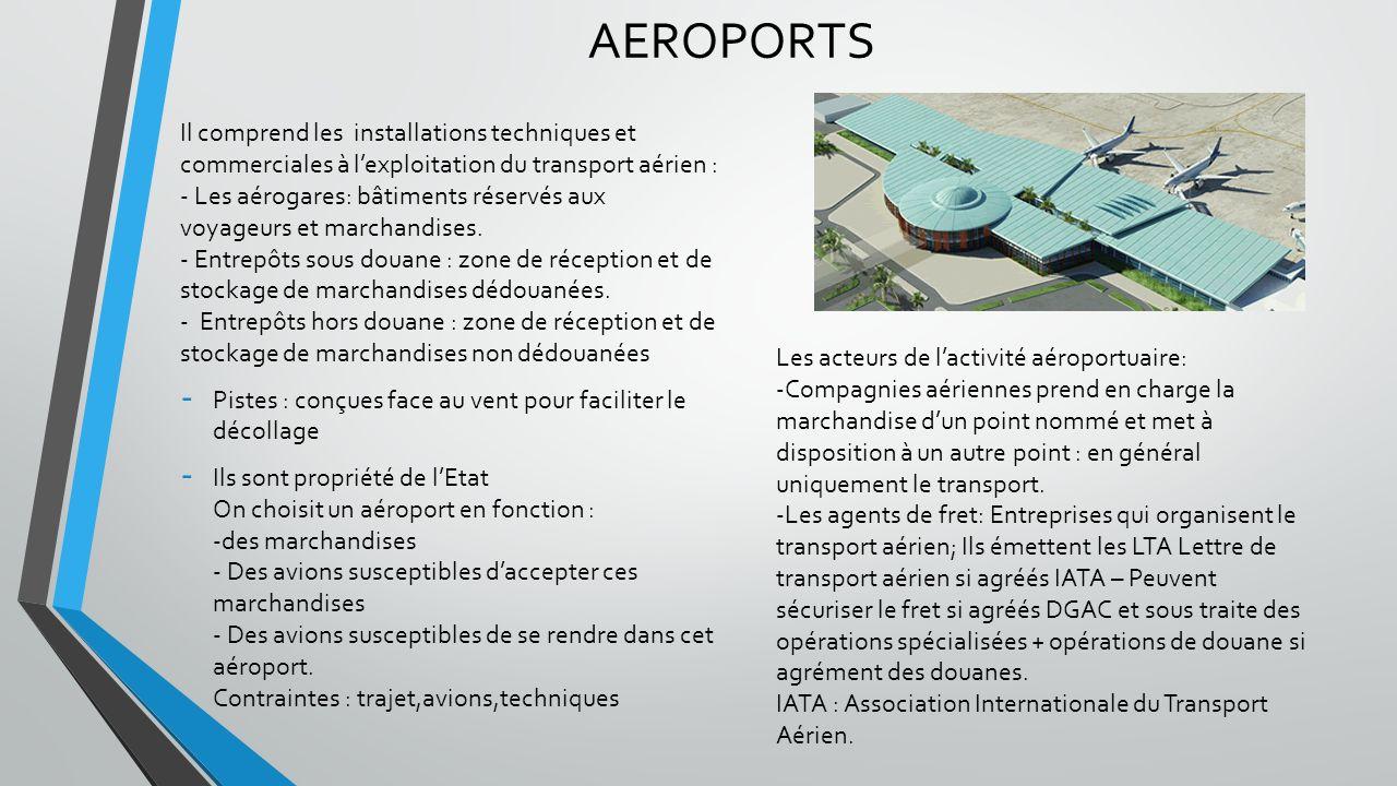 Marché du fret aérien Tendance : Dérèglementation : liberté dexploitation et tarifaire = multiplication de loffre et effondrement des tarifs.