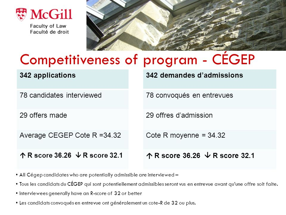 182 places 16% from CEGEP – viennent de CÉGEPs 22% have a masters or doctorate – ont une maîtrise ou un doctorat 42% of class has taken the LSAT (excl