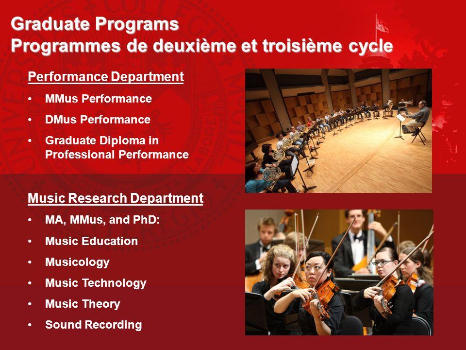 Undergraduate Programs B.Mus Programmes de premier cycle B.Mus Performance Department Performance Jazz Performance Early Music Performance *Instrument