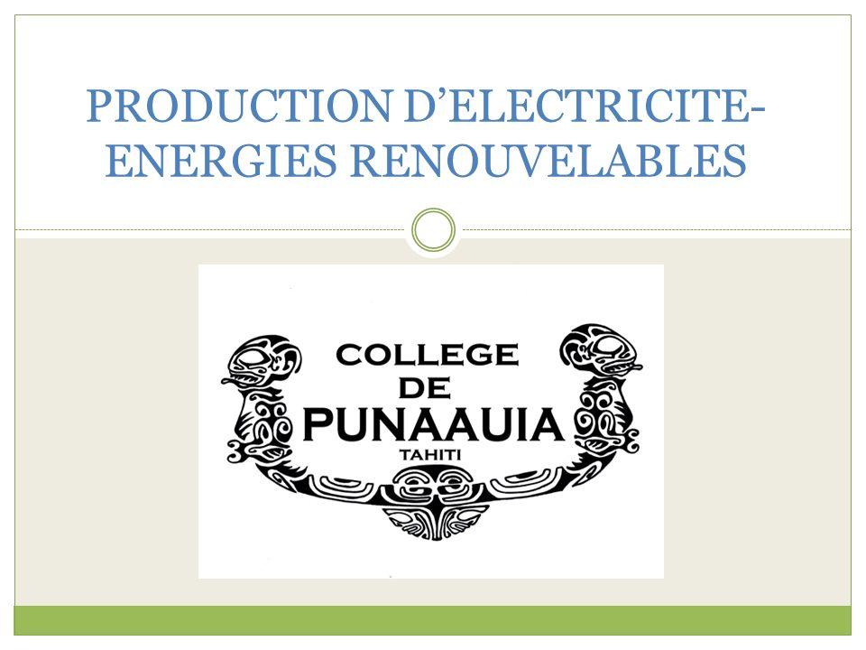 PRODUCTION DELECTRICITE- ENERGIES RENOUVELABLES