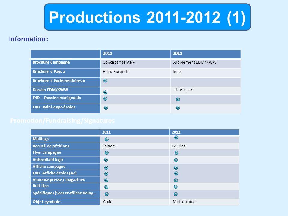 Productions 2011-2012 (2) Audiovisuel 20112012 Spot TV Spot Web Spot corporate Spot radio pas réalisé en 2012 Film STUNT Lifesize – tente école Pas déquivalent en 2012 Making Of launch Pas réalisé en 2012 DVD E4D