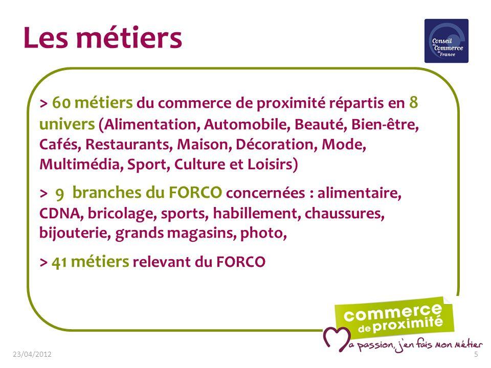 Les métiers > 60 métiers du commerce de proximité répartis en 8 univers (Alimentation, Automobile, Beauté, Bien-être, Cafés, Restaurants, Maison, Déco