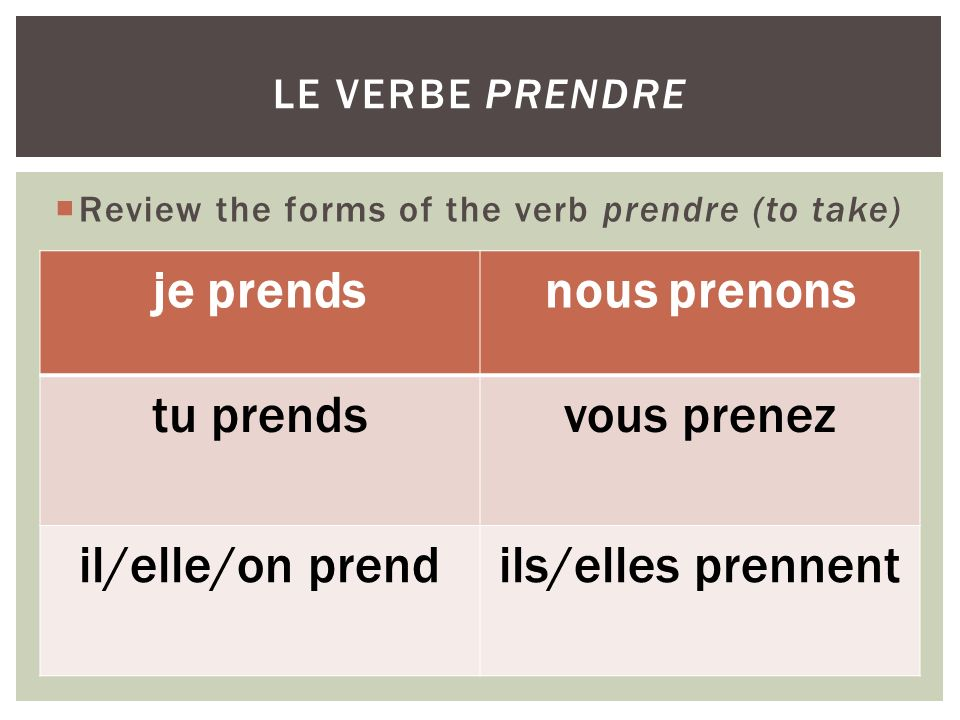 Review the forms of the verb prendre (to take) LE VERBE PRENDRE je prendsnous prenons tu prendsvous prenez il/elle/on prendils/elles prennent