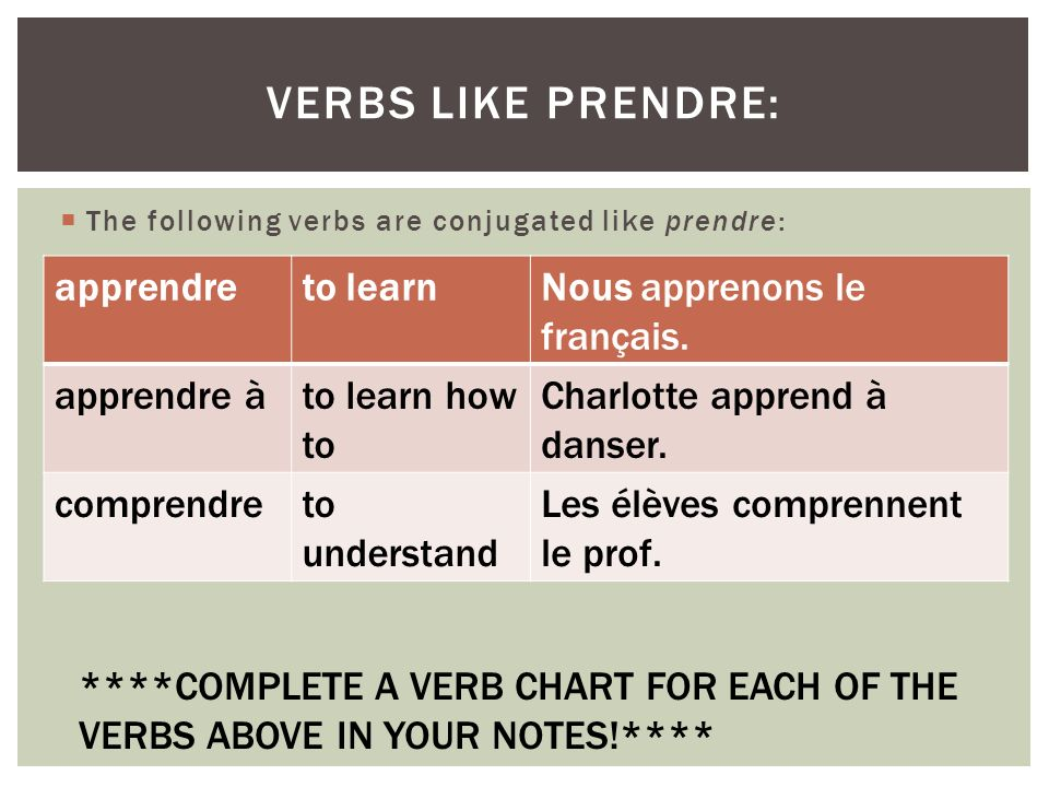 The following verbs are conjugated like prendre: VERBS LIKE PRENDRE: apprendreto learnNous apprenons le français.