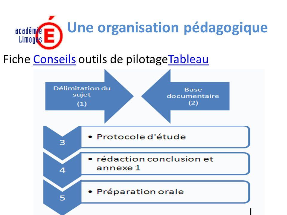 Une organisation pédagogique Fiche Conseils outils de pilotageTableauConseilsTableau