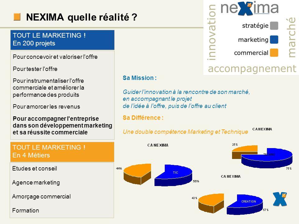 Reproduction et usages interdits sans accord explicite de NEXIMA - 13 - la démarche de benchmark modèles de sociétés Le benchmark consiste à identifier puis étudier le modèle dactivité de sociétés intervenant dans le même champ que XXXX.