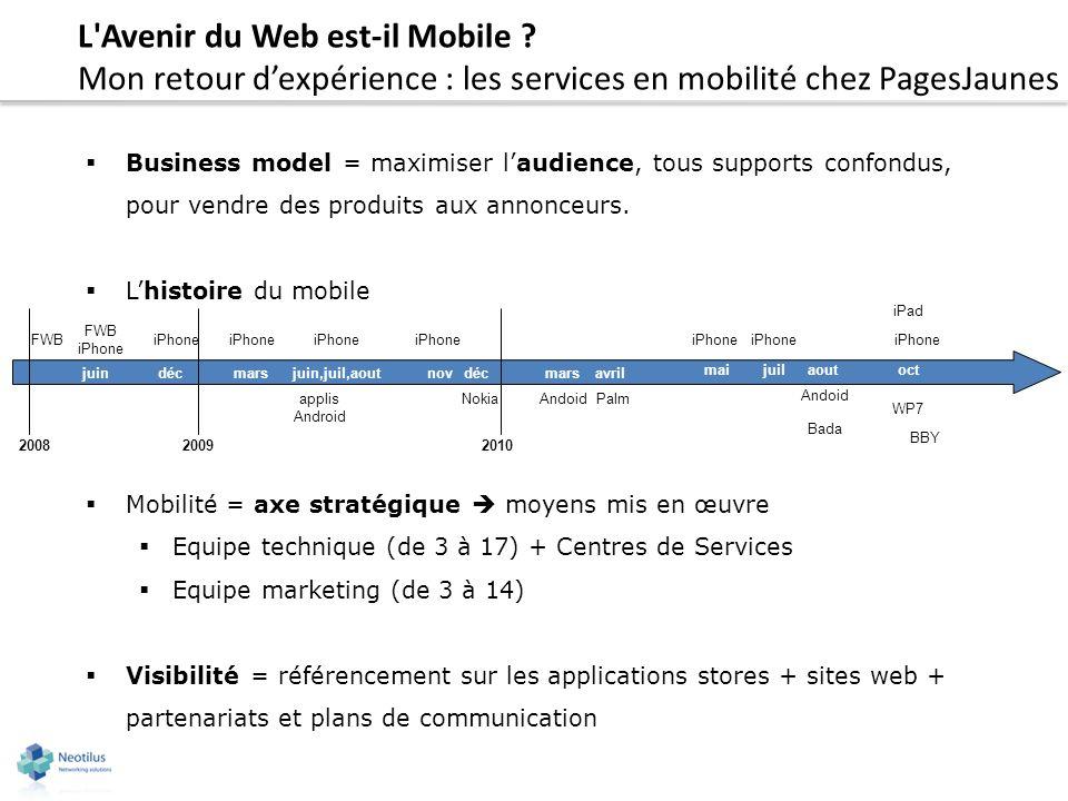 L'Avenir du Web est-il Mobile ? Mon retour dexpérience : les services en mobilité chez PagesJaunes Business model = maximiser laudience, tous supports