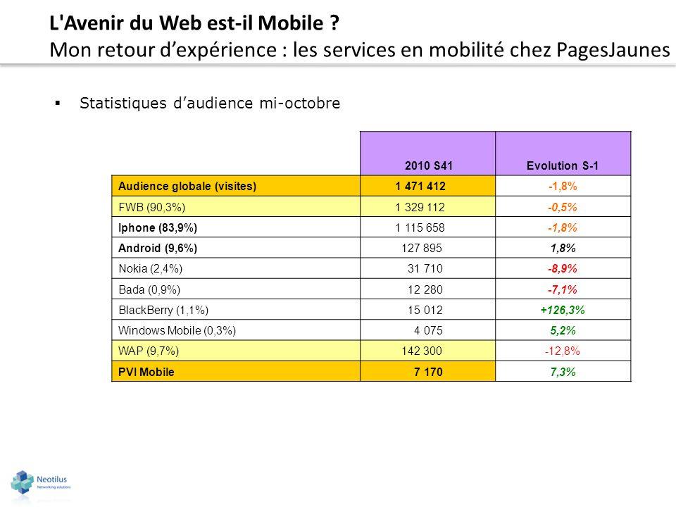 L'Avenir du Web est-il Mobile ? Mon retour dexpérience : les services en mobilité chez PagesJaunes Statistiques daudience mi-octobre 2010 S41Evolution