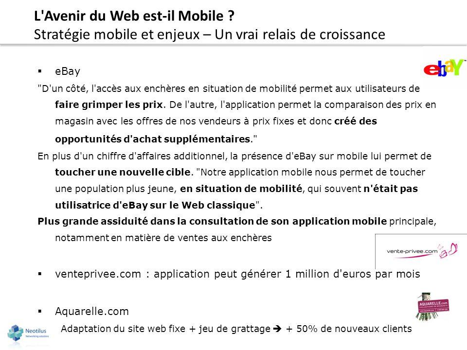 L'Avenir du Web est-il Mobile ? Stratégie mobile et enjeux – Un vrai relais de croissance eBay