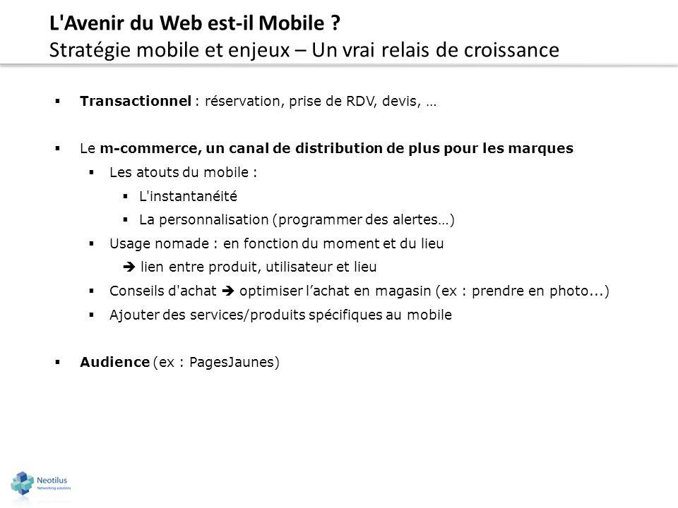 L'Avenir du Web est-il Mobile ? Stratégie mobile et enjeux – Un vrai relais de croissance Transactionnel : réservation, prise de RDV, devis, … Le m-co
