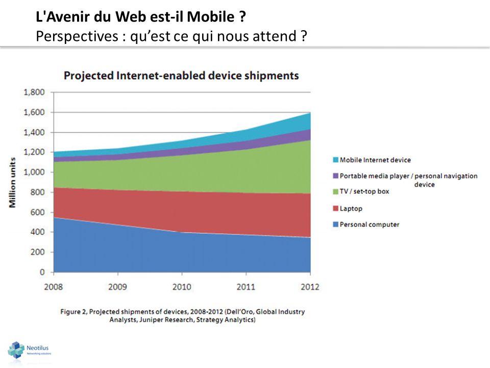 L'Avenir du Web est-il Mobile ? Perspectives : quest ce qui nous attend ?