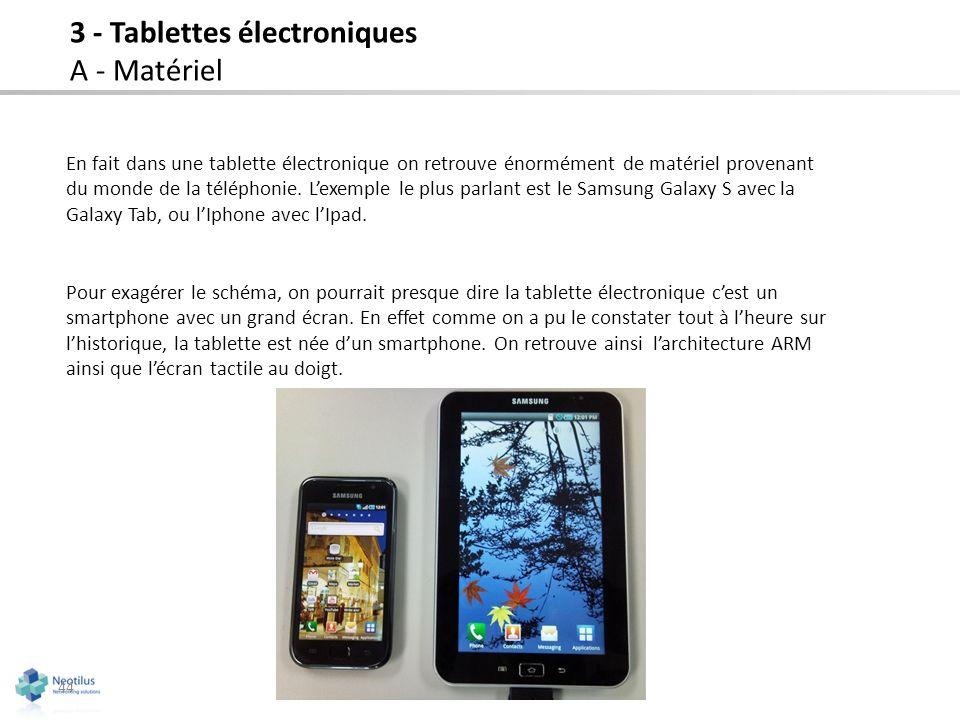 44 En fait dans une tablette électronique on retrouve énormément de matériel provenant du monde de la téléphonie. Lexemple le plus parlant est le Sams