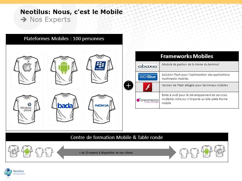 Plateformes Mobiles : 100 personnes Neotilus: Nous, c'est le Mobile Nos Experts Centre de formation Mobile & Table ronde + de 15 experts à disposition