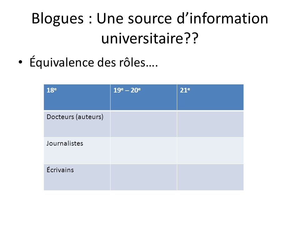 Blogues : Une source dinformation universitaire?. Équivalence des rôles….