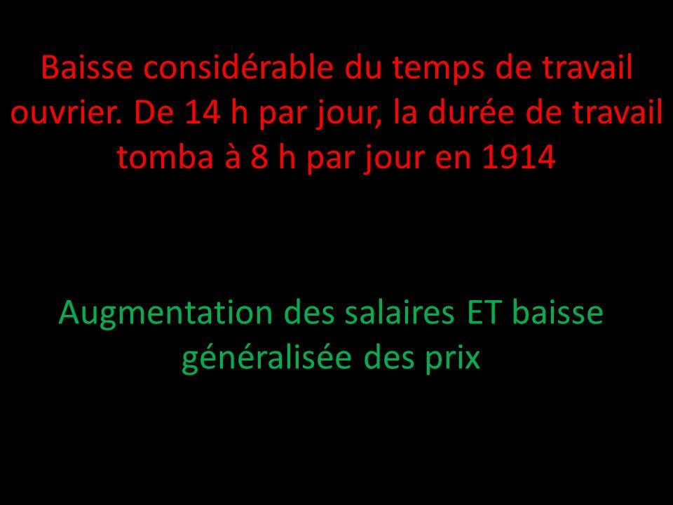 Baisse considérable du temps de travail ouvrier. De 14 h par jour, la durée de travail tomba à 8 h par jour en 1914 Augmentation des salaires ET baiss