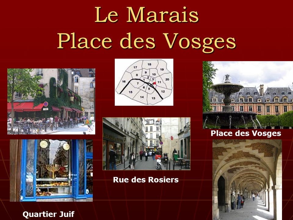 Le Marais Place des Vosges Rue des Rosiers Quartier Juif Place des Vosges