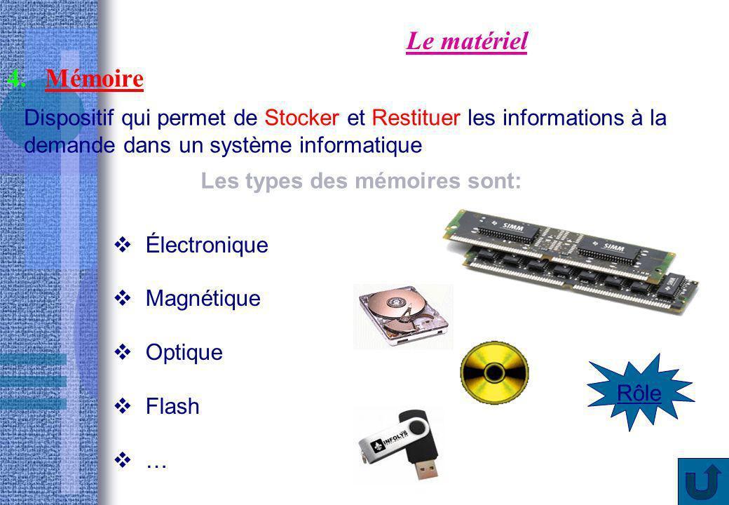 10 Le matériel 4.Mémoire Dispositif qui permet de Stocker et Restituer les informations à la demande dans un système informatique Électronique Magnéti