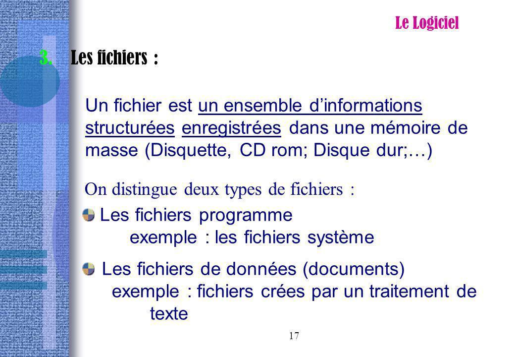17 Le Logiciel 3.Les fichiers : Un fichier est un ensemble dinformations structurées enregistrées dans une mémoire de masse (Disquette, CD rom; Disque