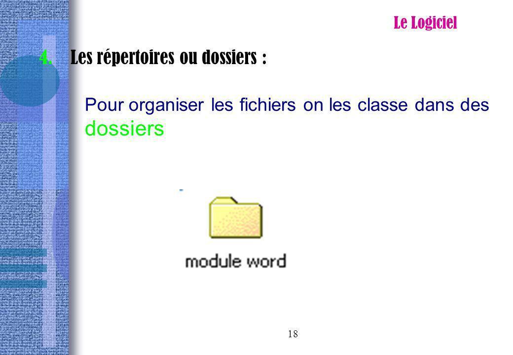 18 Le Logiciel 4.Les répertoires ou dossiers : Pour organiser les fichiers on les classe dans des dossiers