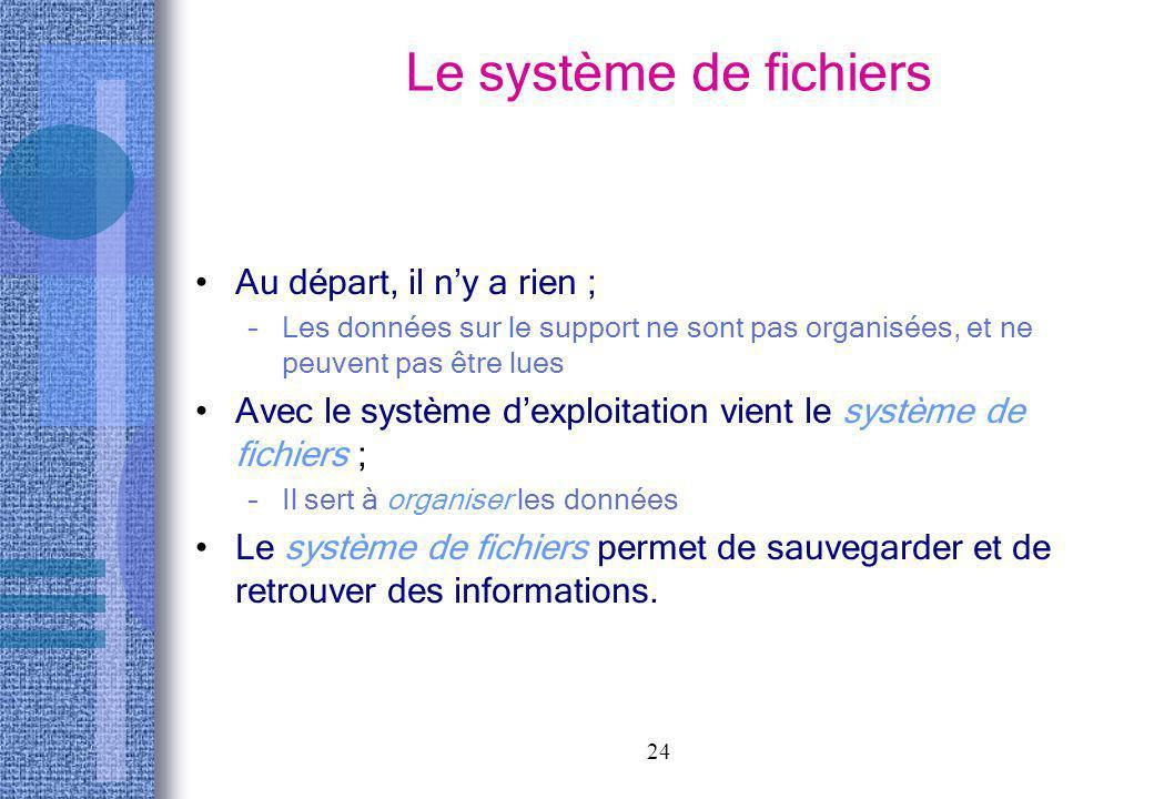 24 Le système de fichiers Au départ, il ny a rien ; –Les données sur le support ne sont pas organisées, et ne peuvent pas être lues Avec le système de