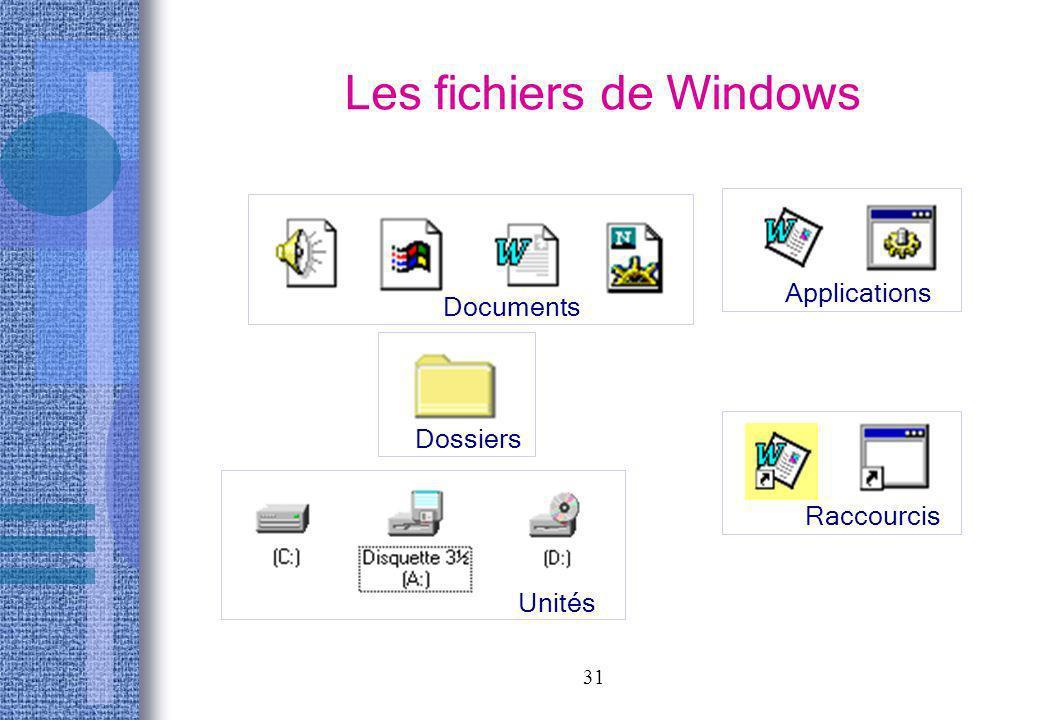 31 Les fichiers de Windows Documents Dossiers Unités Applications Raccourcis