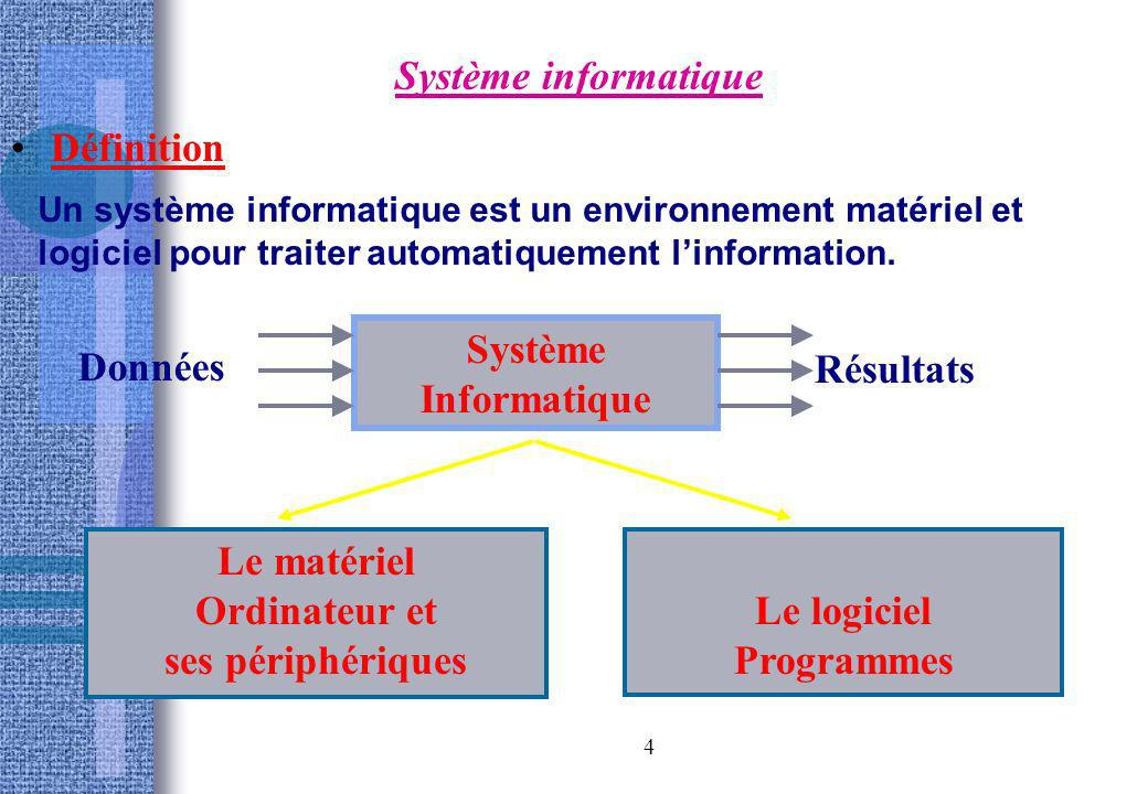 4 Système informatique Définition Un système informatique est un environnement matériel et logiciel pour traiter automatiquement linformation. Système