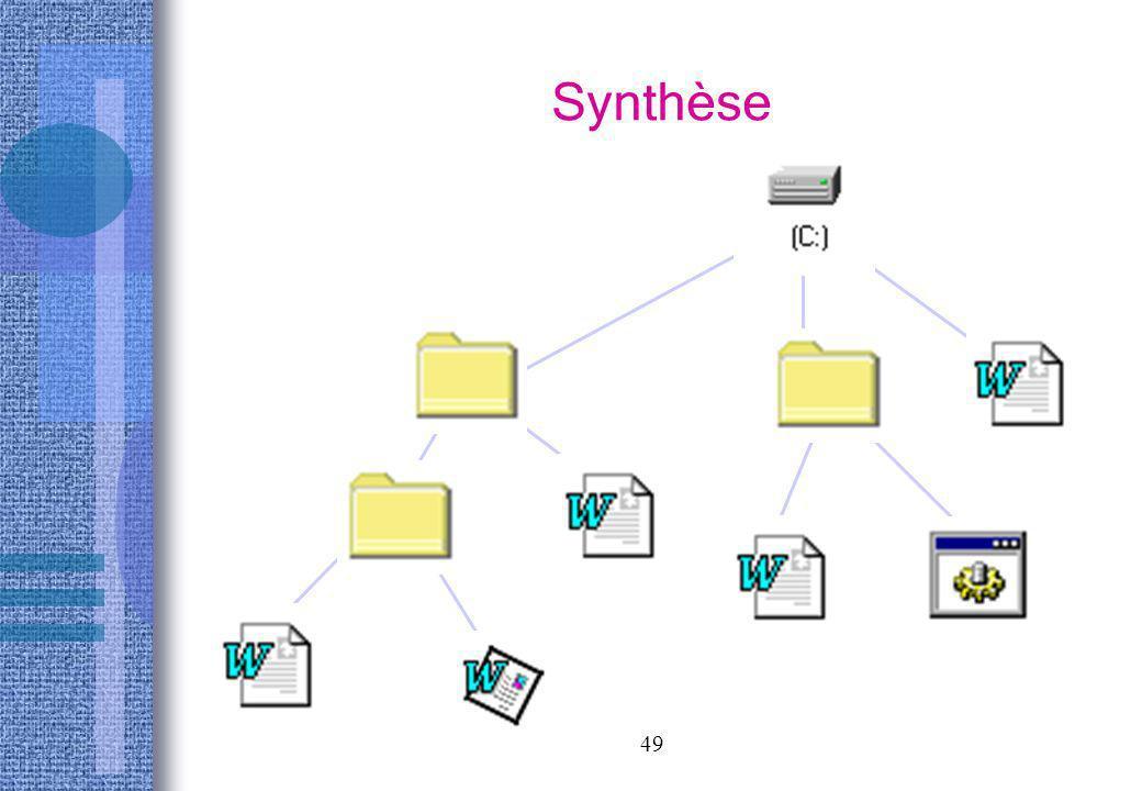 49 Synthèse