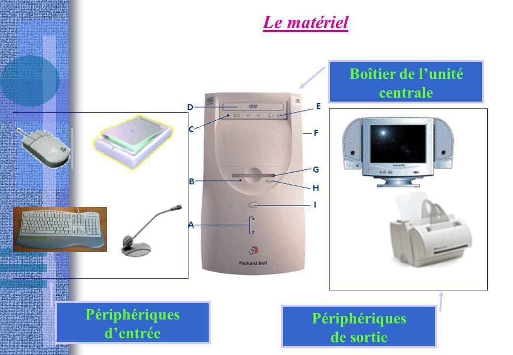 16 Le Logiciel 2.Les Icônes : Sous Windows on représente les objets par des petites images quon appelle icônes BUDJET IMAGE