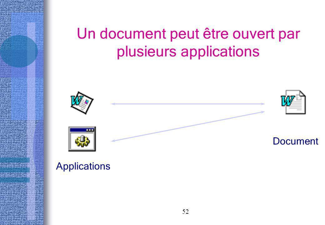 52 Un document peut être ouvert par plusieurs applications Applications Document