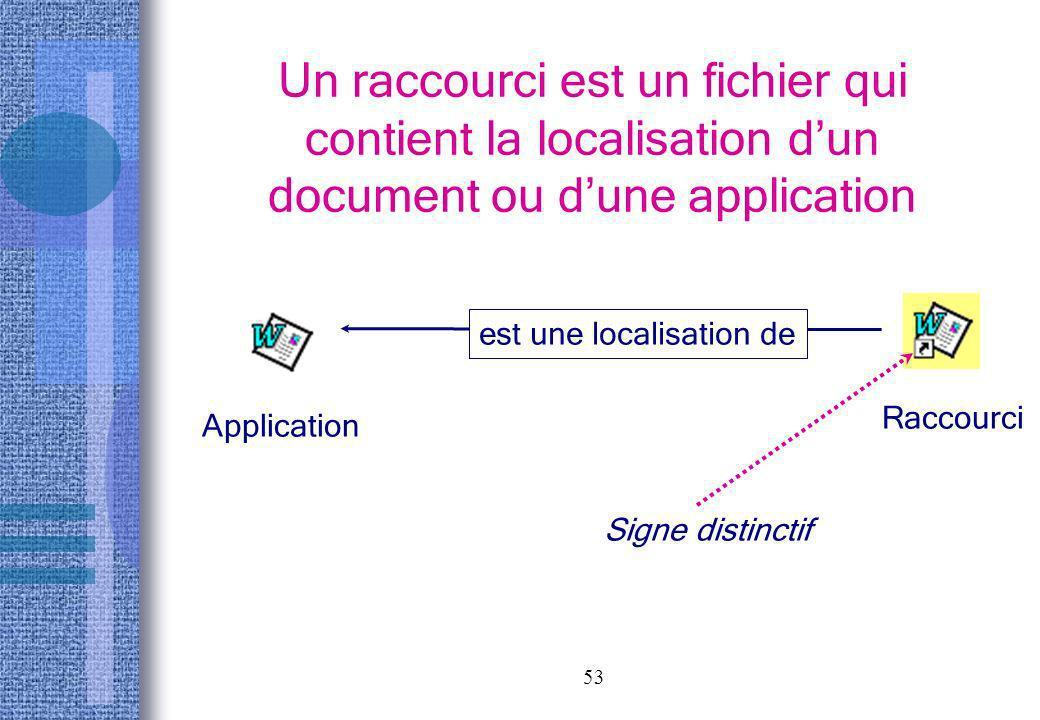 53 Un raccourci est un fichier qui contient la localisation dun document ou dune application est une localisation de Application Raccourci Signe disti