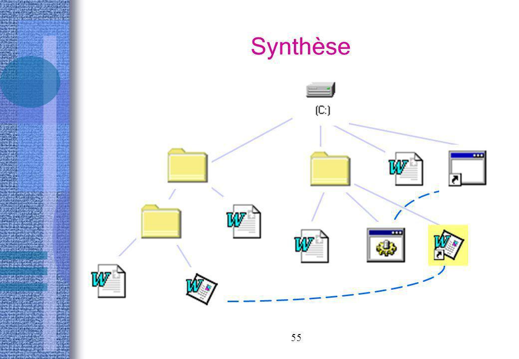 55 Synthèse
