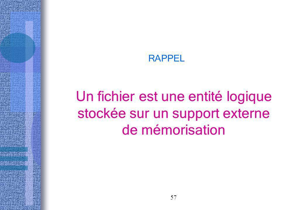 57 Un fichier est une entité logique stockée sur un support externe de mémorisation RAPPEL