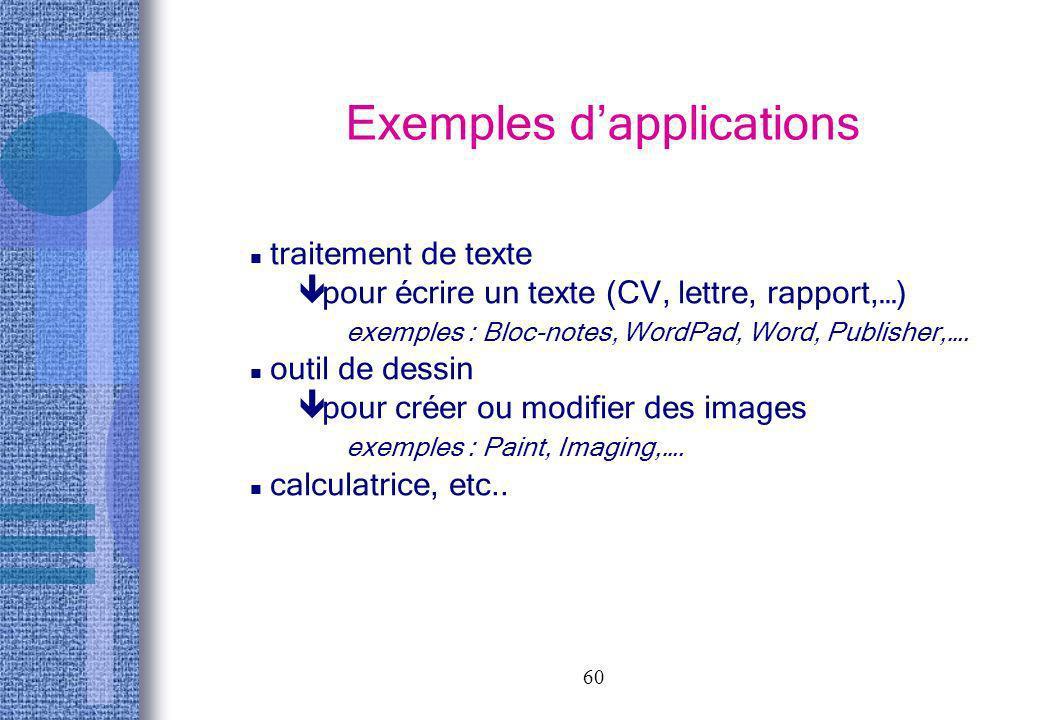 60 traitement de texte ê pour écrire un texte (CV, lettre, rapport,…) exemples : Bloc-notes, WordPad, Word, Publisher,…. n outil de dessin ê pour crée
