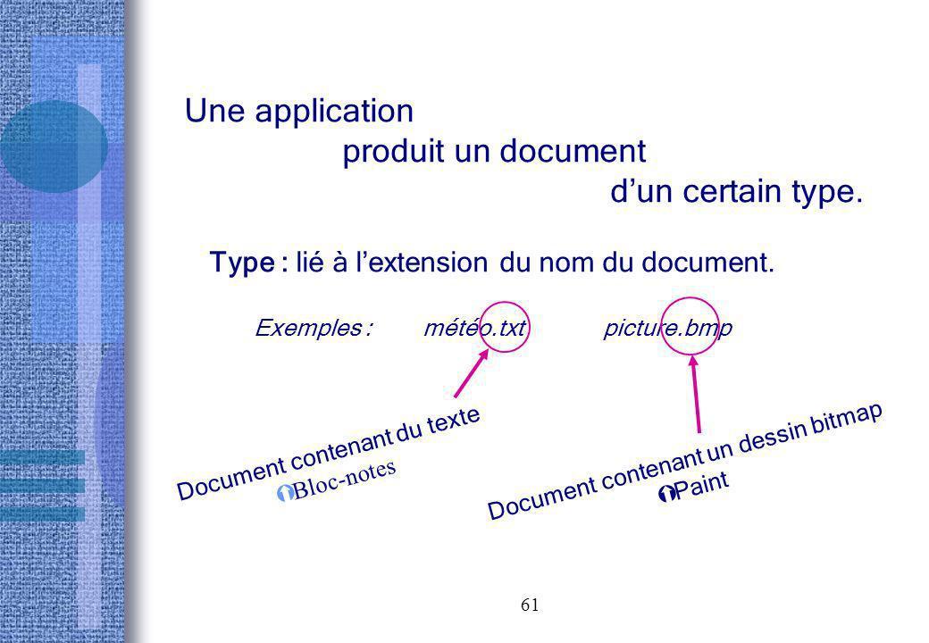 61 Une application produit un document dun certain type. Type : lié à lextension du nom du document. Exemples : météo.txt picture.bmp Document contena