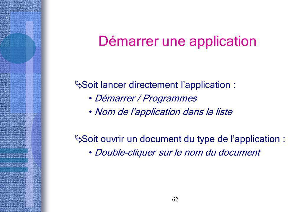 62 Soit lancer directement lapplication : Démarrer / Programmes Nom de lapplication dans la liste Soit ouvrir un document du type de lapplication : Do