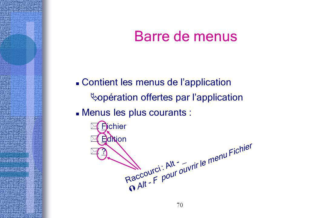 70 Contient les menus de lapplication opération offertes par lapplication n Menus les plus courants : * Fichier * Edition * ? Barre de menus Raccourci