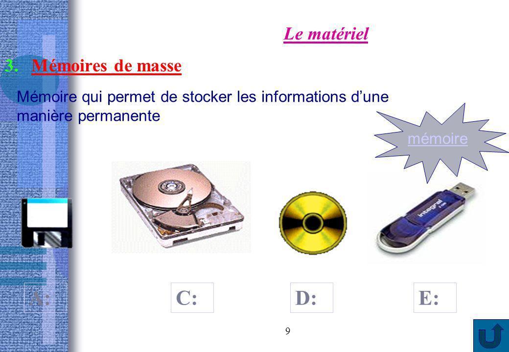 9 Le matériel 3. Mémoires de masse Mémoire qui permet de stocker les informations dune manière permanente A:C:D:E: mémoire