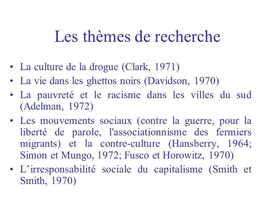 Les thèmes de recherche La culture de la drogue (Clark, 1971) La vie dans les ghettos noirs (Davidson, 1970) La pauvreté et le racisme dans les villes