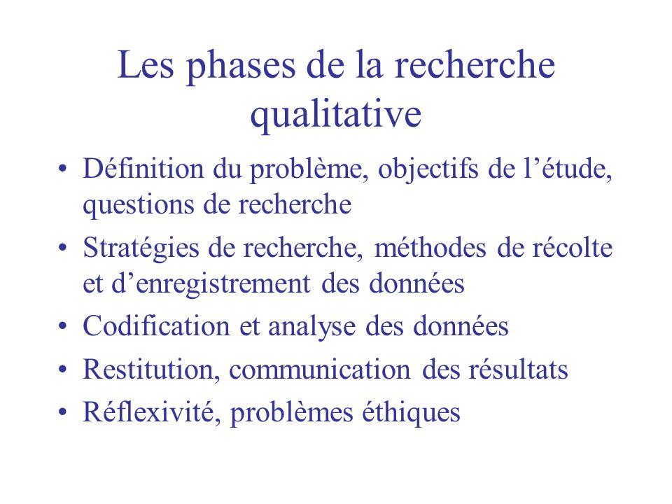 Les phases de la recherche qualitative Définition du problème, objectifs de létude, questions de recherche Stratégies de recherche, méthodes de récolt