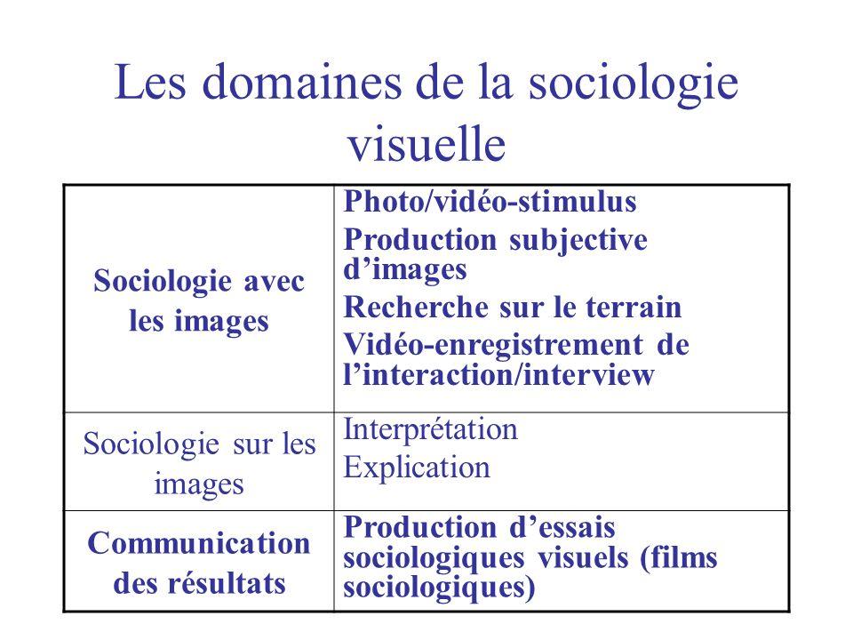 Les domaines de la sociologie visuelle Sociologie avec les images Photo/vidéo-stimulus Production subjective dimages Recherche sur le terrain Vidéo-en