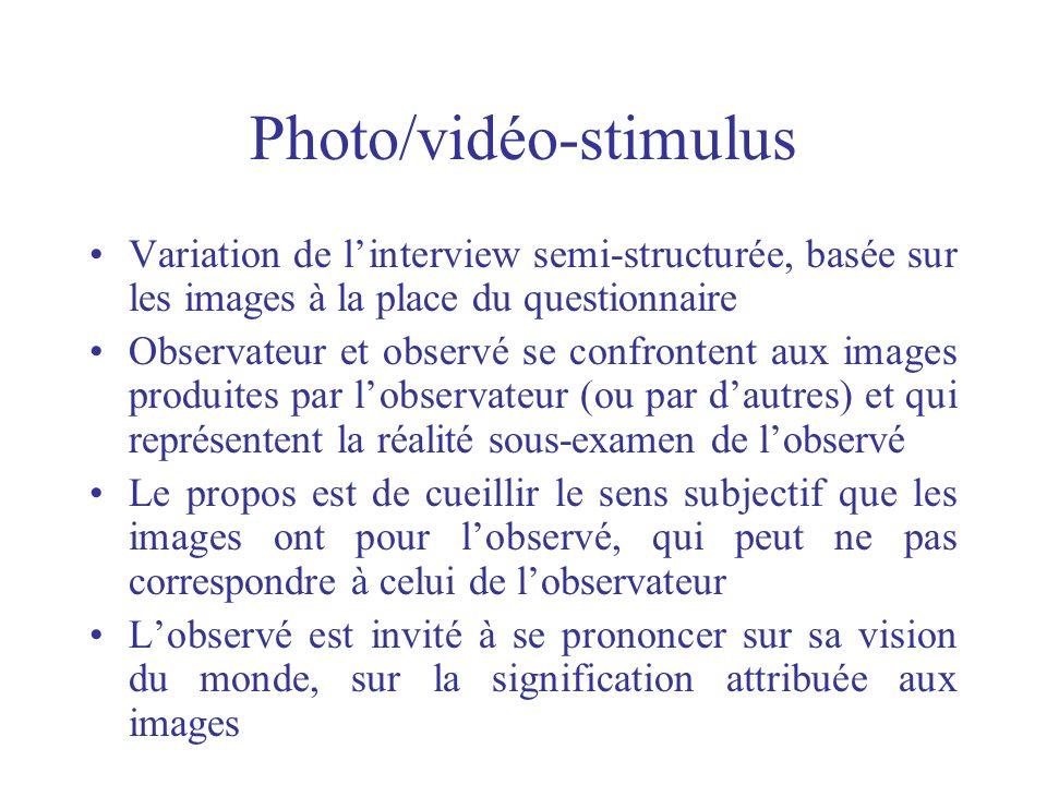 Photo/vidéo-stimulus Variation de linterview semi-structurée, basée sur les images à la place du questionnaire Observateur et observé se confrontent a