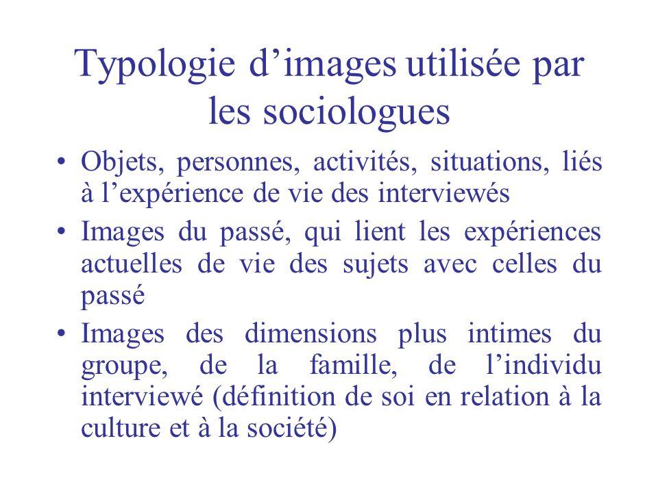Typologie dimages utilisée par les sociologues Objets, personnes, activités, situations, liés à lexpérience de vie des interviewés Images du passé, qu