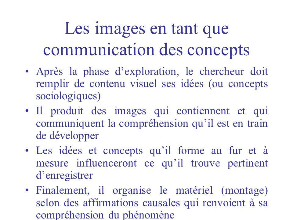 Les images en tant que communication des concepts Après la phase dexploration, le chercheur doit remplir de contenu visuel ses idées (ou concepts soci