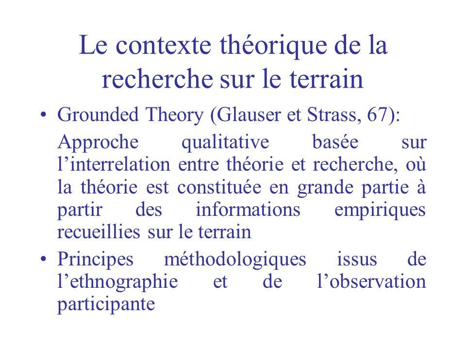 Le contexte théorique de la recherche sur le terrain Grounded Theory (Glauser et Strass, 67): Approche qualitative basée sur linterrelation entre théo