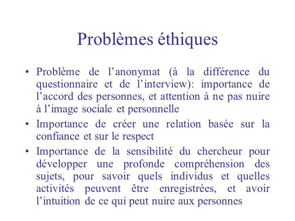 Problèmes éthiques Problème de lanonymat (à la différence du questionnaire et de linterview): importance de laccord des personnes, et attention à ne p