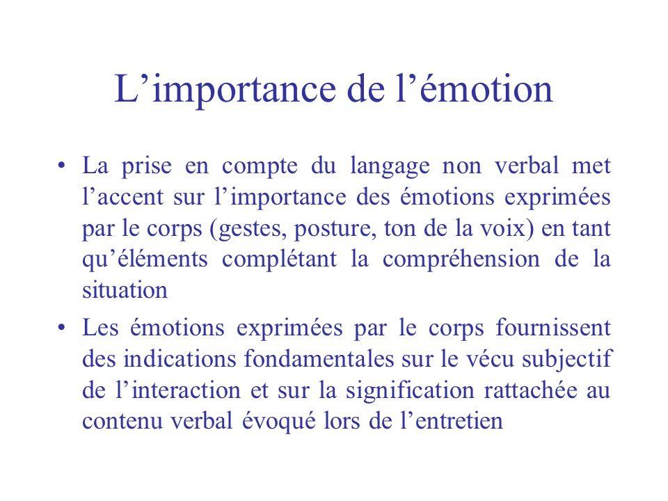Limportance de lémotion La prise en compte du langage non verbal met laccent sur limportance des émotions exprimées par le corps (gestes, posture, ton
