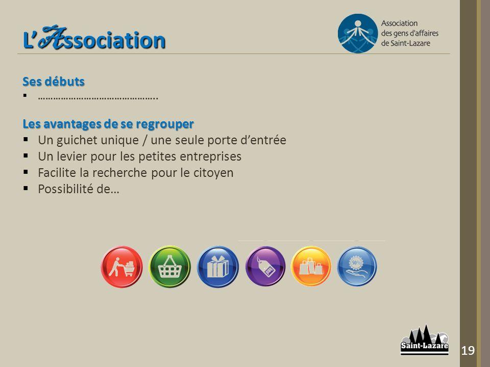 L A ssociation Ses débuts ………………………………………..