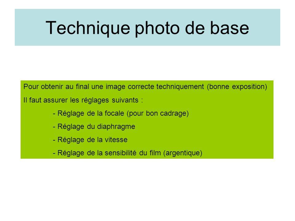 Technique photo de base Pour obtenir au final une image correcte techniquement (bonne exposition) Il faut assurer les réglages suivants : - Réglage de