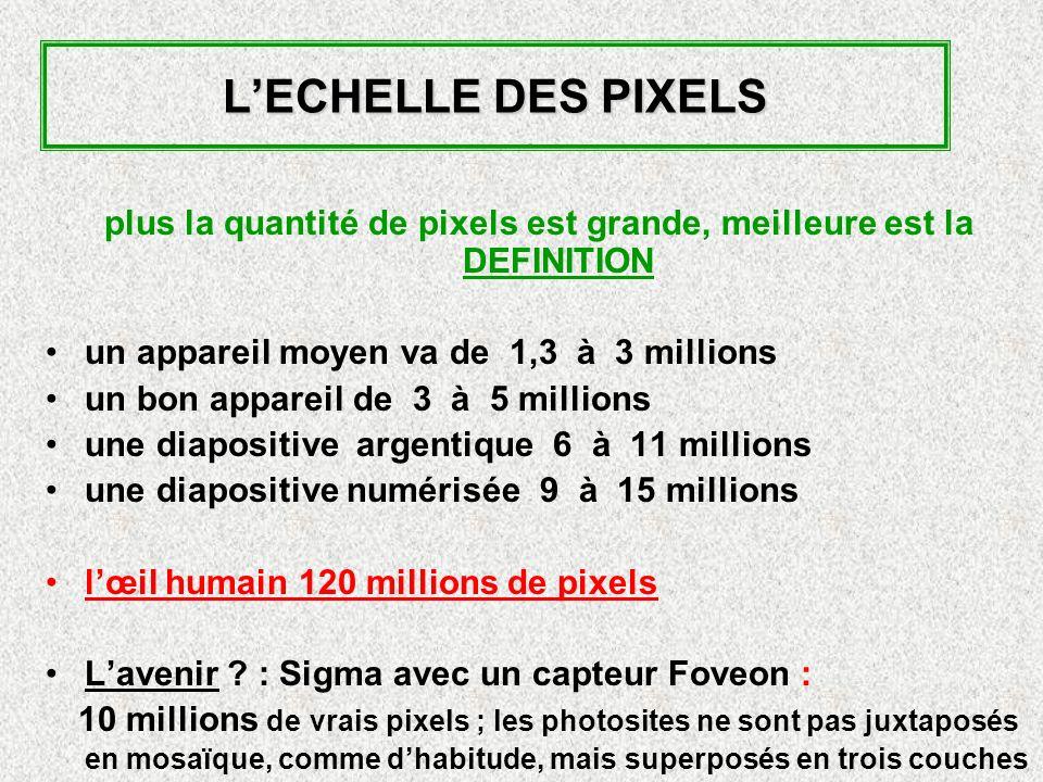 LECHELLE DES PIXELS plus la quantité de pixels est grande, meilleure est la DEFINITION un appareil moyen va de 1,3 à 3 millions un bon appareil de 3 à 5 millions une diapositive argentique 6 à 11 millions une diapositive numérisée 9 à 15 millions lœil humain 120 millions de pixels Lavenir .